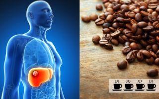 Кофе — союзник в борьбе против рака?