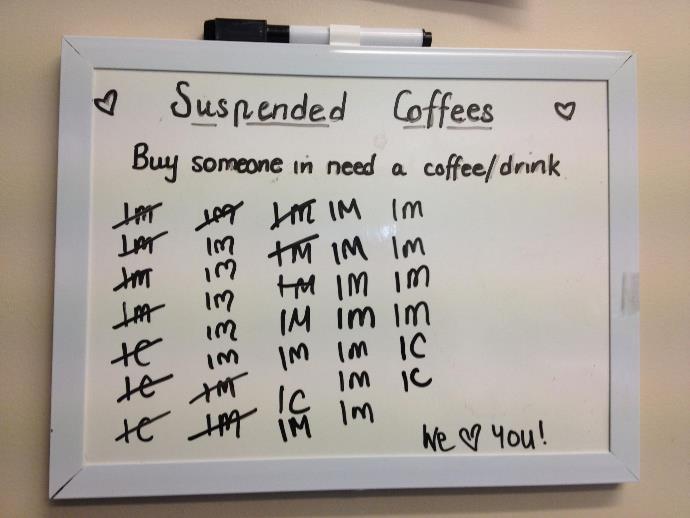 подсчёт подвешенных кофе