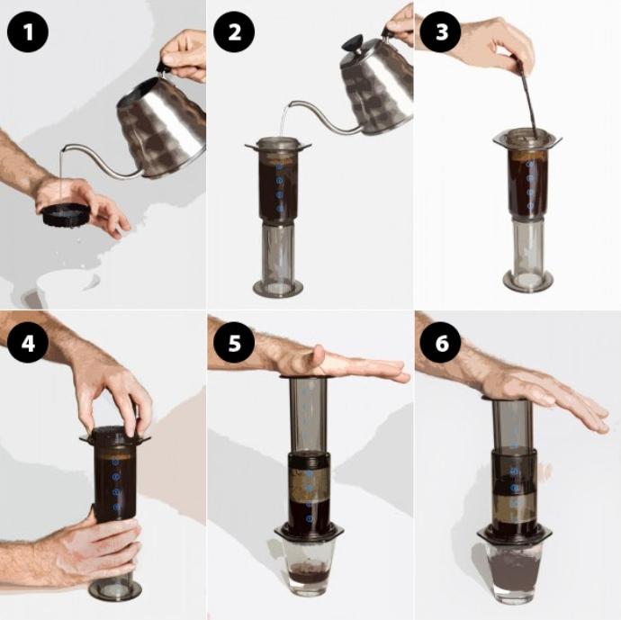 как заварить кофе в аэропрессе