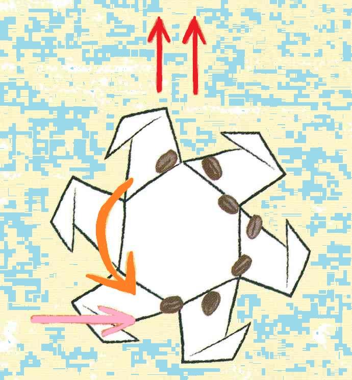 тангенциальный ростер