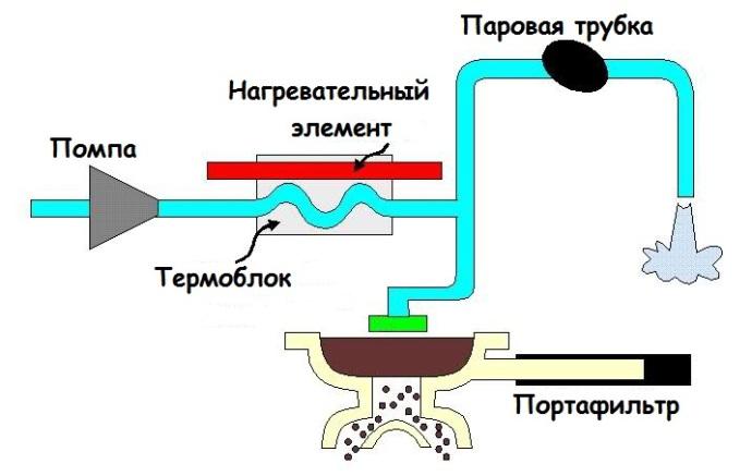 схема кофемашины с термоблоком